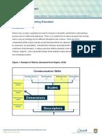 Rubrics for Engineering Education