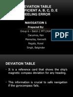 NAVGRP6-BATCH2.pptx