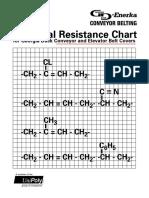 Chemical Resistance Belting
