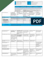 PD DLL February 06-10,2017.docx