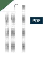 Copy of Somalia Pharmaceutical Export Data