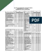 Retail_Prices (1).pdf