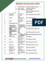Chief Minsiters and Governors List 2019 PrashantChaturvedi.com