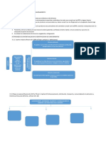Desarrollo Guia de Aprendizaje de Almacenamiento