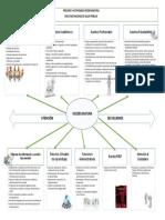 Diagrama+de+procesos+Vicedecanatura