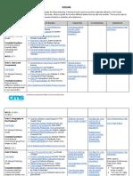 curriculum alignment guide - 3rd grade