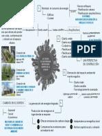 Analisis Diseño Cambio Climatico