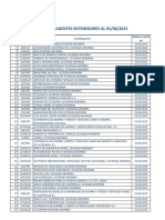 Listado de Agentes de Retención (3)