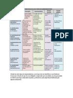 242202025 Caracteristicas de Los 8 Tipos de Emprendedores PDF