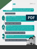 Tipos de Procesos.pdf