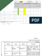 Matriz Para Identificación de Peligros y Riesgos.