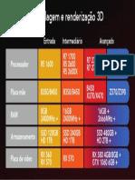 Tabela PC 3D
