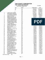 San Juan County Corporation Top Tax Payers 2018 Report
