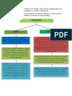 Finanzas Públicas - Tarea 1
