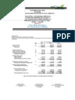 Analisis Balance Ecopetrol (1)