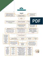 Plan de Formacion LAP