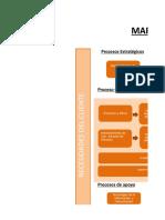 Mapa de Procesos_ares_v01 (3)