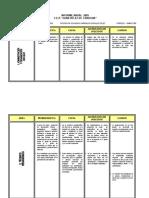 Informe Academico Anual (2004) - Eduardo