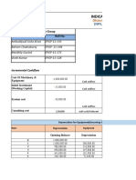 Indica Case Calculation