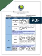 [Aguirre - Garcia - Matias] Comparativa de Distribuciones de Sistemas Operativos