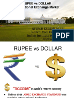 Copy of RUPEE vs DOLLAR International Exchange Market
