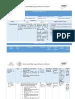 PLANEACION DIDACTICA  UNIDAD 2 Administracion de las Operaciones.pdf