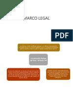 MARCO LEGAL.pptx