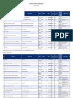 RUP DKP [Paket Penyedia].pdf