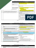 Modifications Csr Drivers Handbook