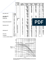 Eckert- Table of Packing Factor F