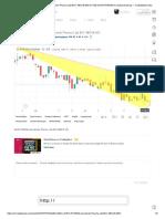AURO PHARMA (Aurobindo Pharma Ltd) BUY ABOVE 603 for NSE_AUROPHARMA by Stockprotraining — TradingView India