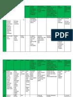 Tabel pentru indroducerea alimentelor in diversificarea bebelusului