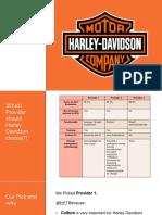 Harley Davidson- Group 1