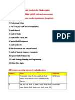 ABC Analysis for Final Subjects - PPT