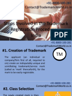 Steps Involved in the Trademark Registration Procedure