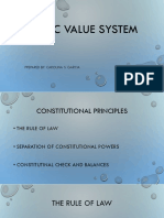 PA 200 Public Value System