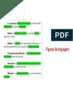 Mapa Mental de Português - Figuras de Linguagem