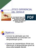 Diagnóstico diferencial del dengue