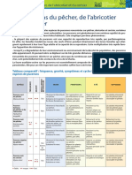 SudA12Fiche_5_PuceronsFruitsANoyau.pdf