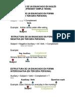 PARTES DE UN ENUNCIADO EN INGLÉS - PRESENT SIMPLE TENSE