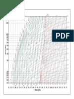 R 152a diagrama de refrigerante P-H