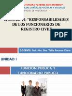 Modulo de responsabilidades UNIDAD I,II Y III.pptx