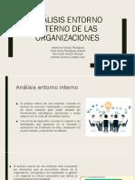 Análisis Entorno interno de las organizaciones