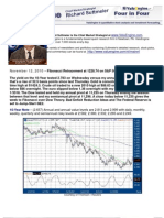 Fibonacci Retracement at 1228.74 on S&P 500 is Major Resistance