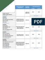 Activities Schedule (1)