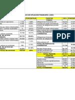 Analisis Fianazas Estado de Situaciòn Financiera-2