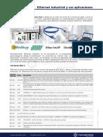 NT Ethernet Industrial