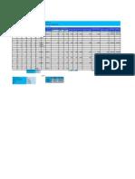 cartera poligonal cerrada