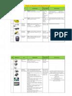 Matriz de Elementos de Protección Personal - PDF