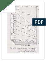 Diagrama de Clasificacion de Aguas